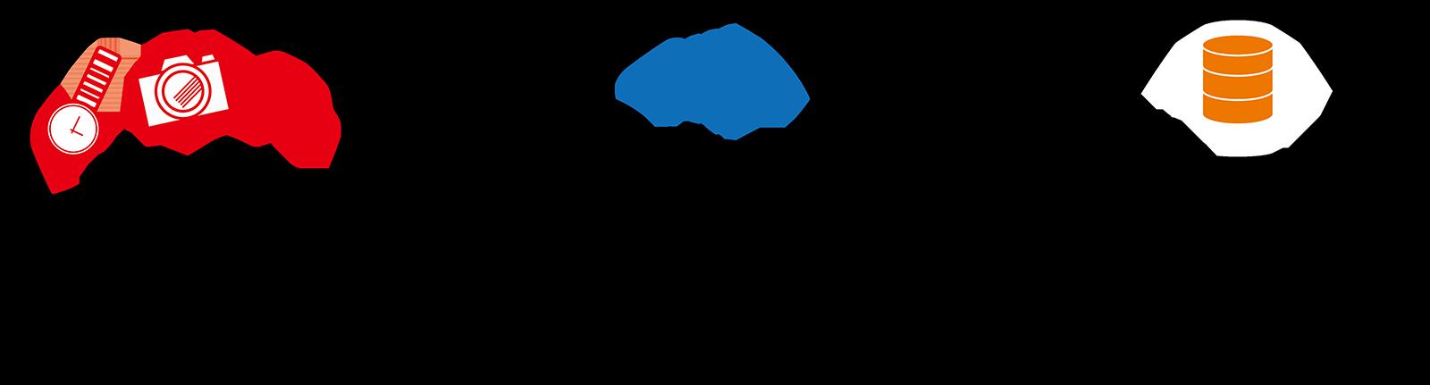 IoTのイメージ図